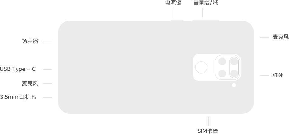 Thiết kế Xiaomi Redmi 10X 4G 2020