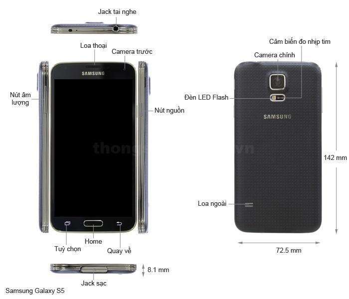 Thiết kế Samsung Galaxy S5 2014
