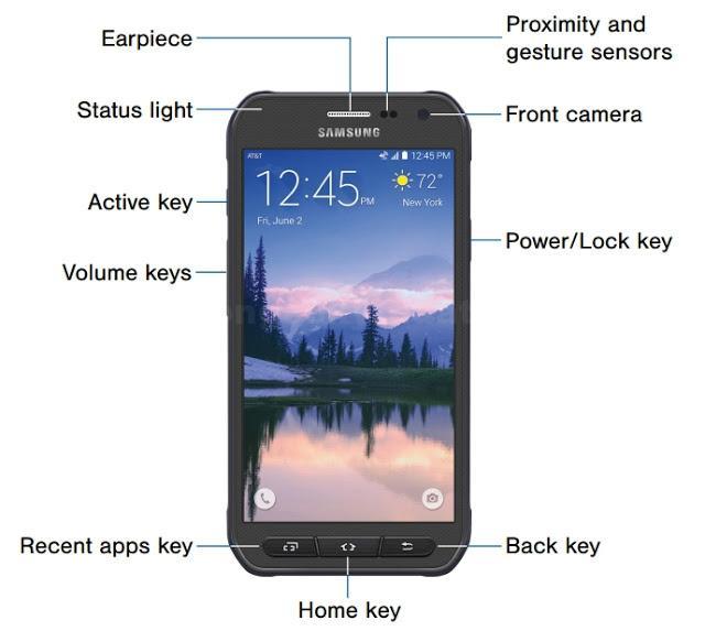 Thiết kế mặt trước Samsung Galaxy S6 Active 2015